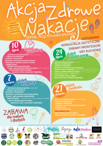 akcja-zdrowe-wakacje-2015